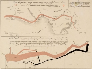 Charles Joseph Minard's map of Napoleon's 1812 Russian campaign losses